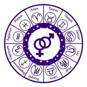 voyance-au-feminin-fr-compatibilite-des-signes-quatre-elements