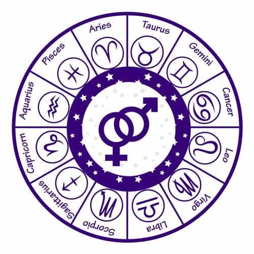 Compatibilité astrologique des signes